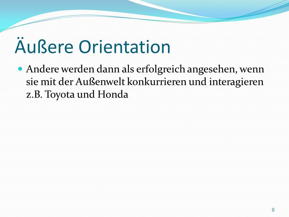 Äußere Orientation Andere werden dann als erfolgreich angesehen, wenn sie mit der Außenwelt konkurrieren und interagieren z.B. Toyota und Honda 9