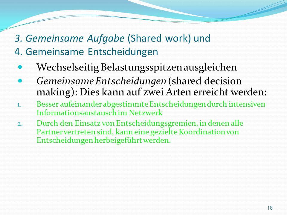 3. Gemeinsame Aufgabe (Shared work) und 4. Gemeinsame Entscheidungen Wechselseitig Belastungsspitzen ausgleichen Gemeinsame Entscheidungen (shared dec