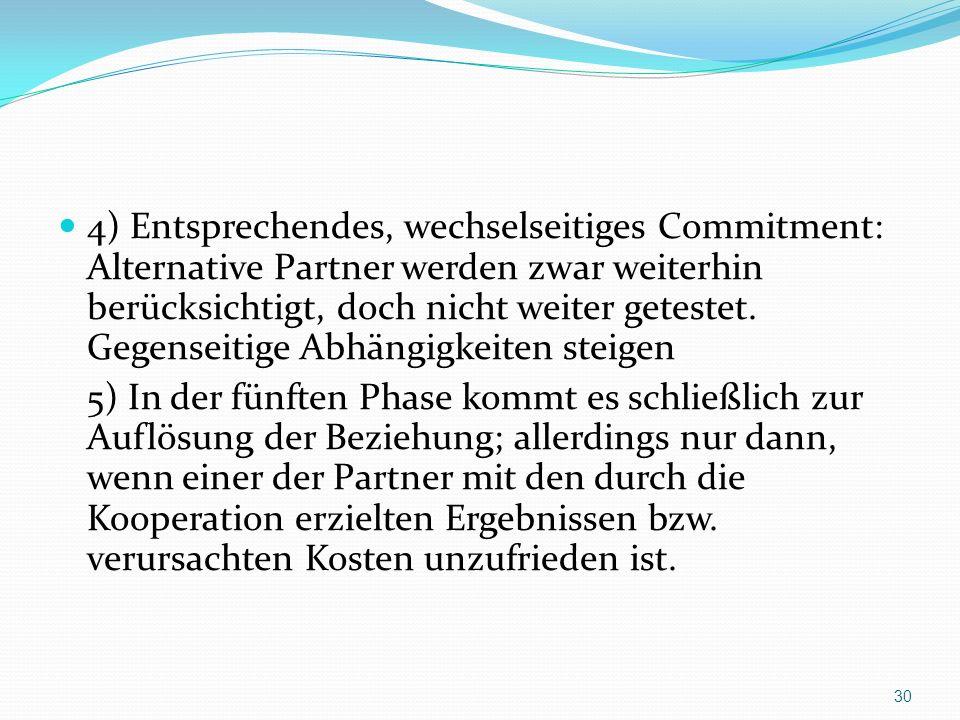 4) Entsprechendes, wechselseitiges Commitment: Alternative Partner werden zwar weiterhin berücksichtigt, doch nicht weiter getestet. Gegenseitige Abhä