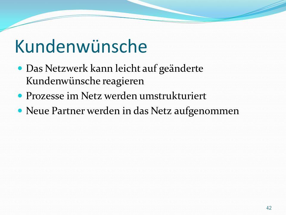 Kundenwünsche Das Netzwerk kann leicht auf geänderte Kundenwünsche reagieren Prozesse im Netz werden umstrukturiert Neue Partner werden in das Netz au