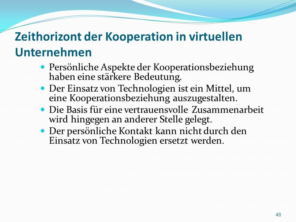 Zeithorizont der Kooperation in virtuellen Unternehmen Persönliche Aspekte der Kooperationsbeziehung haben eine stärkere Bedeutung. Der Einsatz von Te