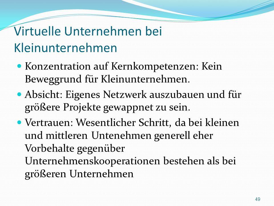Virtuelle Unternehmen bei Kleinunternehmen Konzentration auf Kernkompetenzen: Kein Beweggrund für Kleinunternehmen. Absicht: Eigenes Netzwerk auszubau