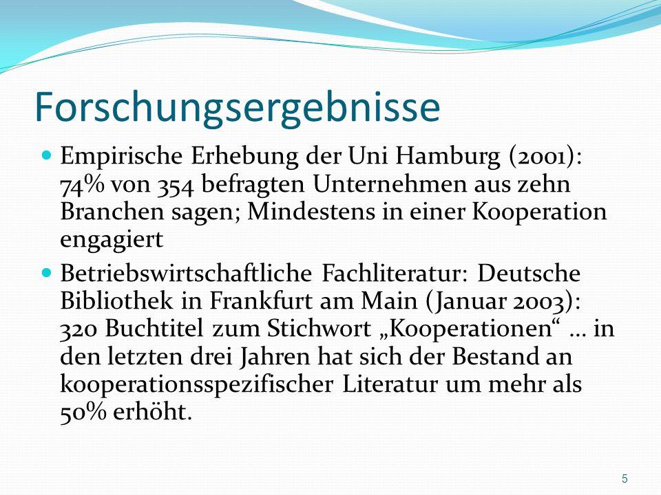 Forschungsergebnisse Empirische Erhebung der Uni Hamburg (2001): 74% von 354 befragten Unternehmen aus zehn Branchen sagen; Mindestens in einer Kooper