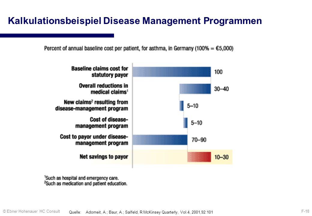 F-18© Ebner Hohenauer HC Consult Kalkulationsbeispiel Disease Management Programmen Quelle: Adomeit, A.; Baur, A.; Salfeld, R McKinsey Quarterly, Vol.