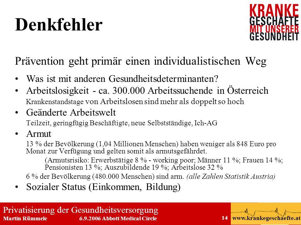 Privatisierung der Gesundheitsversorgung Martin Rümmele 6.9.2006 Abbott Medical Circle www.krankegeschaefte.at 14 Denkfehler Prävention geht primär ei