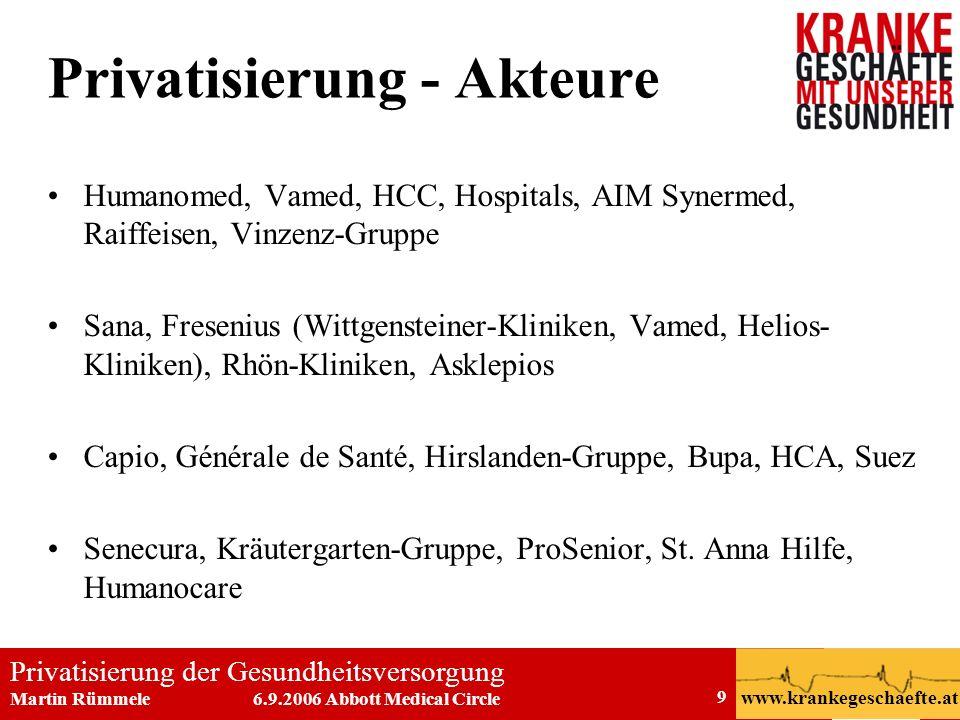 Privatisierung der Gesundheitsversorgung Martin Rümmele 6.9.2006 Abbott Medical Circle www.krankegeschaefte.at 9 Privatisierung - Akteure Humanomed, V