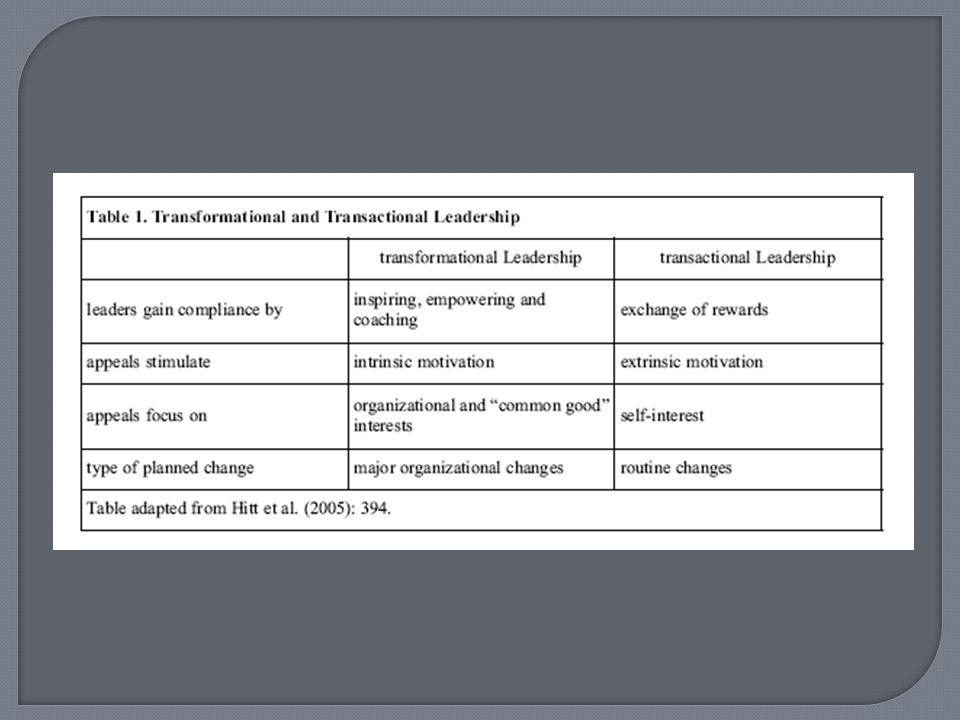 Interne Hürden - Mangel an finanziellen Resourcen - Schwache Humanresourcen -Schwache finanzielle Position -Hohe Kosten und hohes Risiko Innovationen - Produkt -- Prozess -- Markt -- Strategische Transformationale Führung