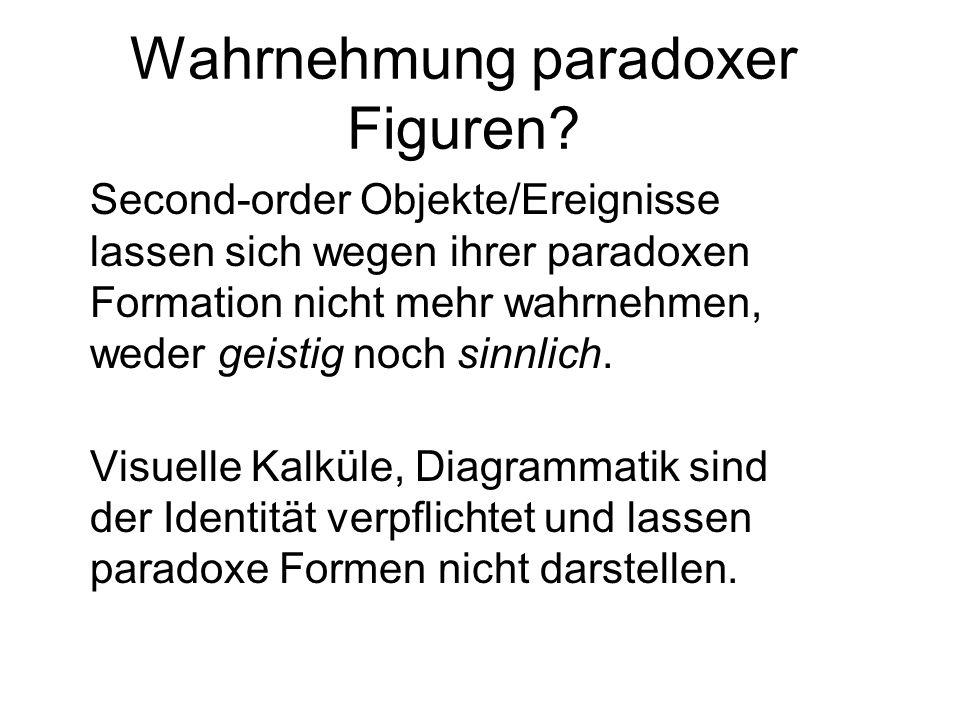 Wahrnehmung paradoxer Figuren.