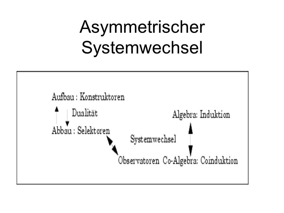 Asymmetrischer Systemwechsel