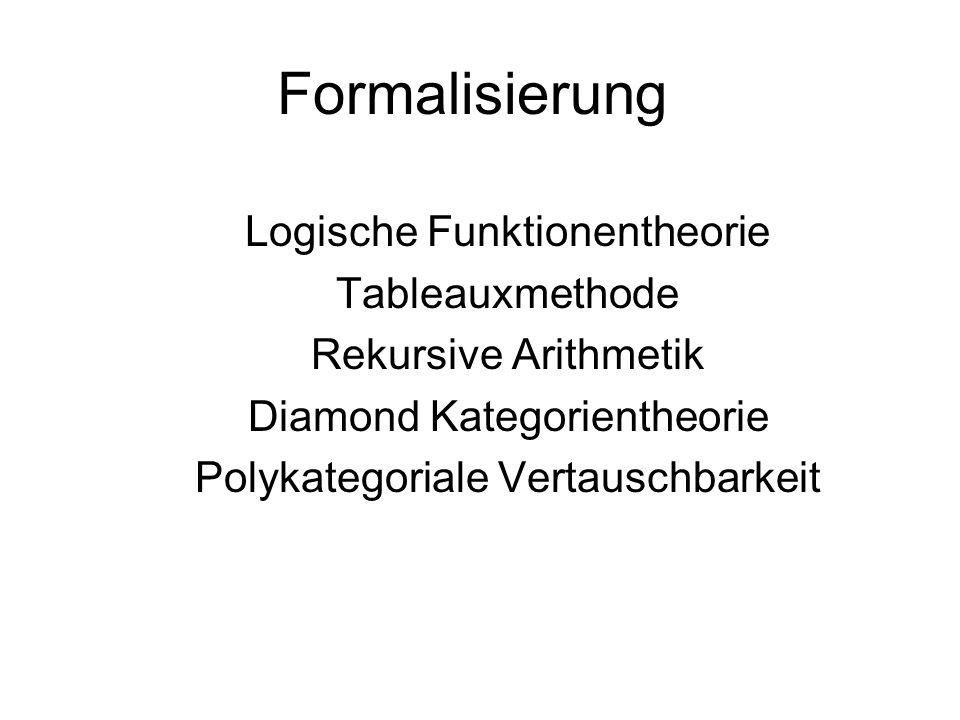 Formalisierung Logische Funktionentheorie Tableauxmethode Rekursive Arithmetik Diamond Kategorientheorie Polykategoriale Vertauschbarkeit