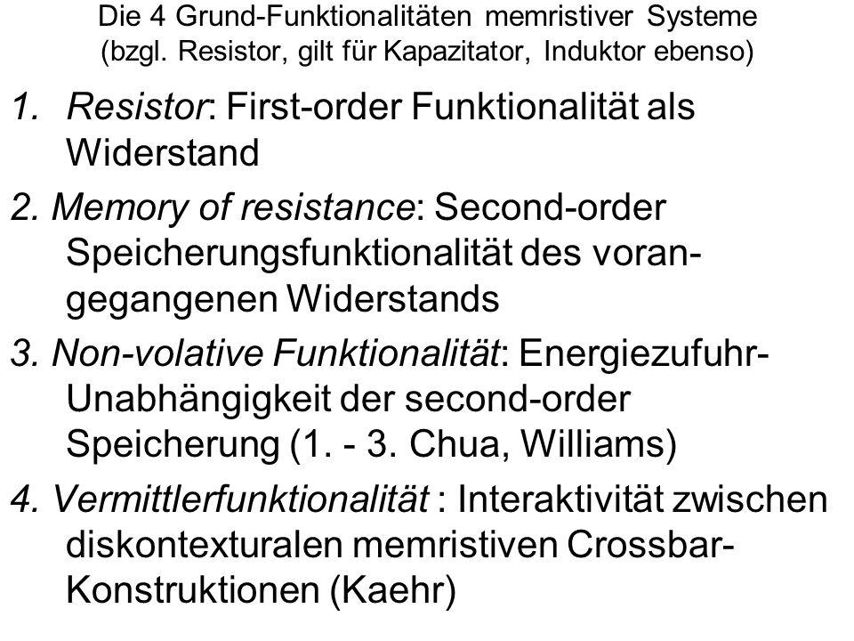 Die 4 Grund-Funktionalitäten memristiver Systeme (bzgl. Resistor, gilt für Kapazitator, Induktor ebenso) 1.Resistor: First-order Funktionalität als Wi