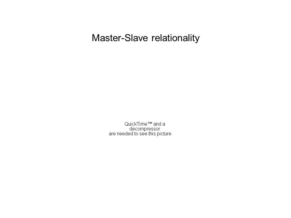 Master-Slave relationality