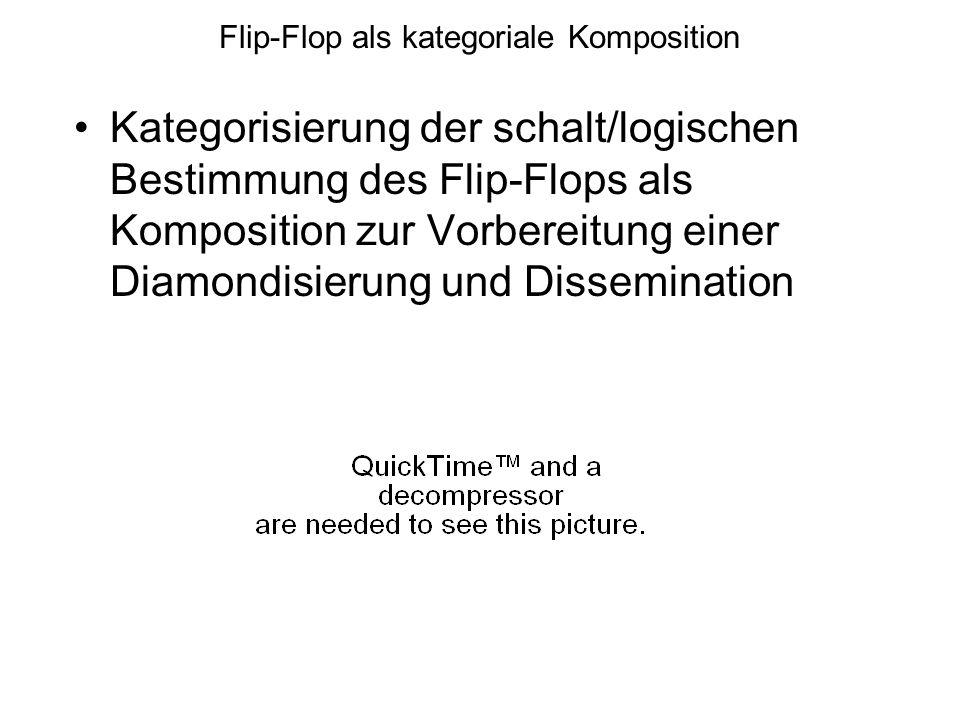 Kategorisierung der schalt/logischen Bestimmung des Flip-Flops als Komposition zur Vorbereitung einer Diamondisierung und Dissemination Flip-Flop als