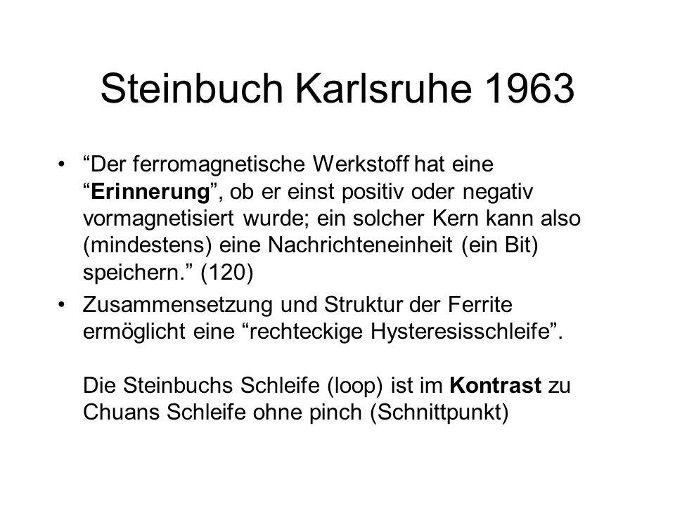 Steinbuch Karlsruhe 1963 Der ferromagnetische Werkstoff hat eineErinnerung, ob er einst positiv oder negativ vormagnetisiert wurde; ein solcher Kern k