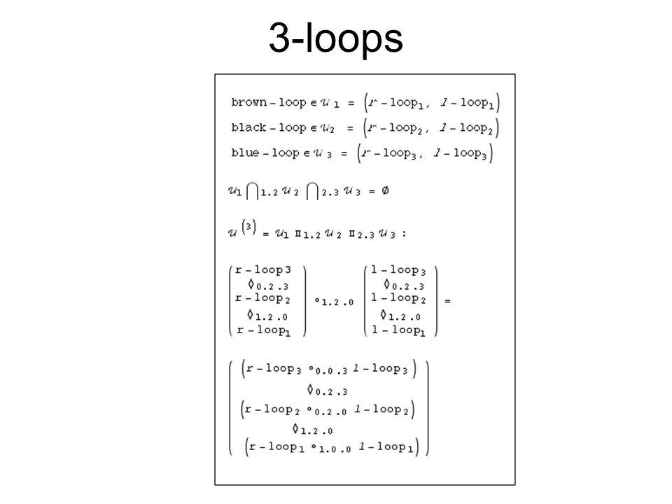 3-loops