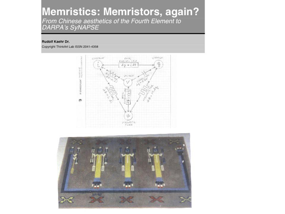 Diamond-Ableitung der Memristance Chuas intuitiv-aestesthetischer Ansatz und seine funktionentheoretische Modellierung lässt sich Diamond-theoretisch herleiten Diamond of Memristance