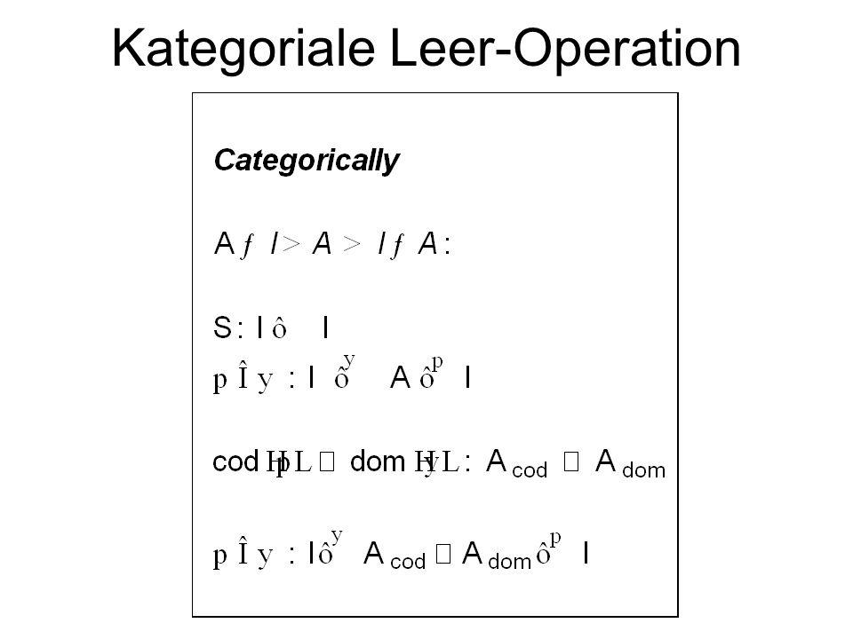 Kategoriale Leer-Operation