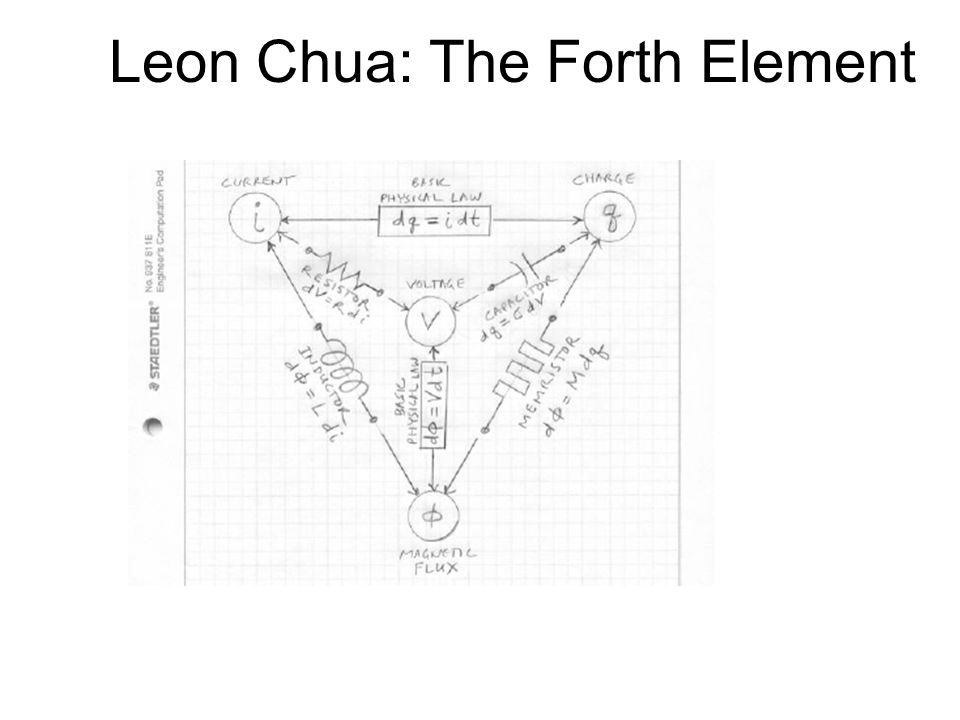 Leon Chua: The Forth Element