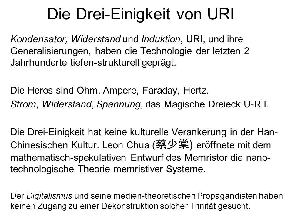 Die Drei-Einigkeit von URI Kondensator, Widerstand und Induktion, URI, und ihre Generalisierungen, haben die Technologie der letzten 2 Jahrhunderte ti
