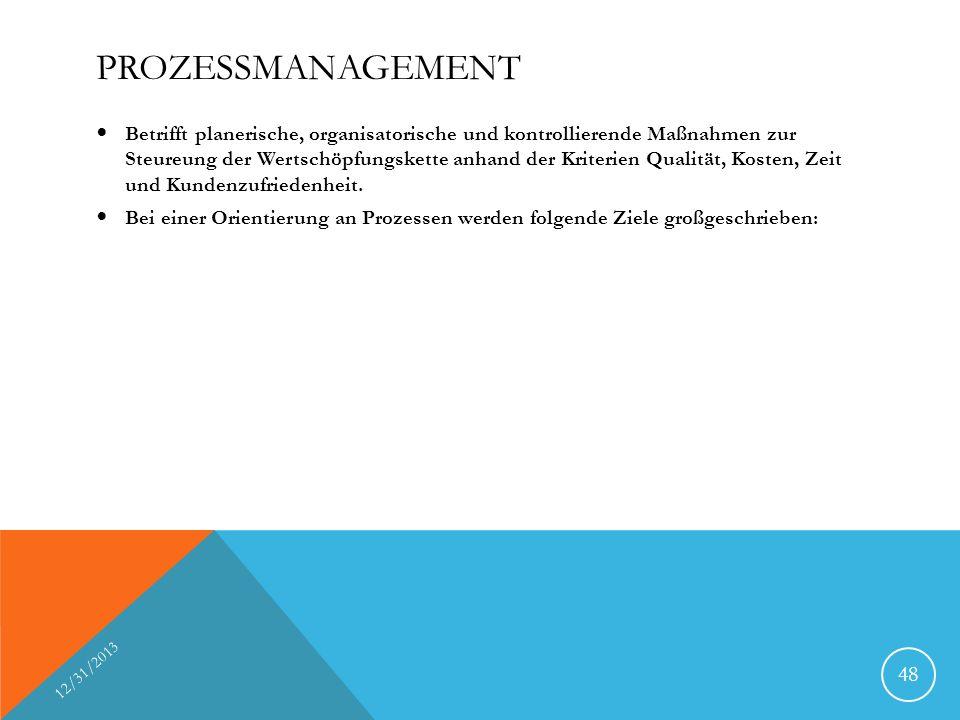PROZESSMANAGEMENT Betrifft planerische, organisatorische und kontrollierende Maßnahmen zur Steureung der Wertschöpfungskette anhand der Kriterien Qualität, Kosten, Zeit und Kundenzufriedenheit.