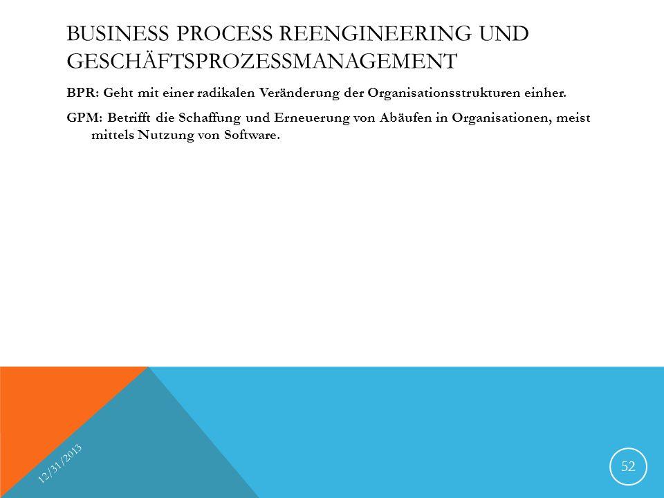 BUSINESS PROCESS REENGINEERING UND GESCHÄFTSPROZESSMANAGEMENT BPR: Geht mit einer radikalen Veränderung der Organisationsstrukturen einher.