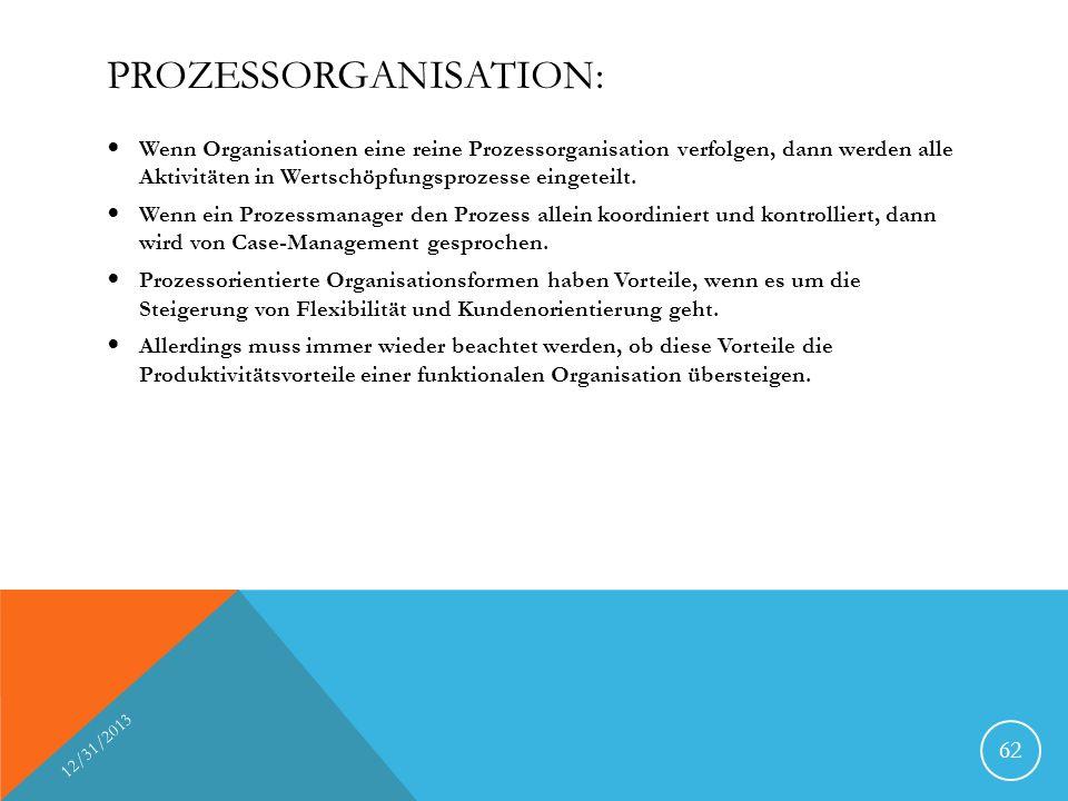 PROZESSORGANISATION: Wenn Organisationen eine reine Prozessorganisation verfolgen, dann werden alle Aktivitäten in Wertschöpfungsprozesse eingeteilt.