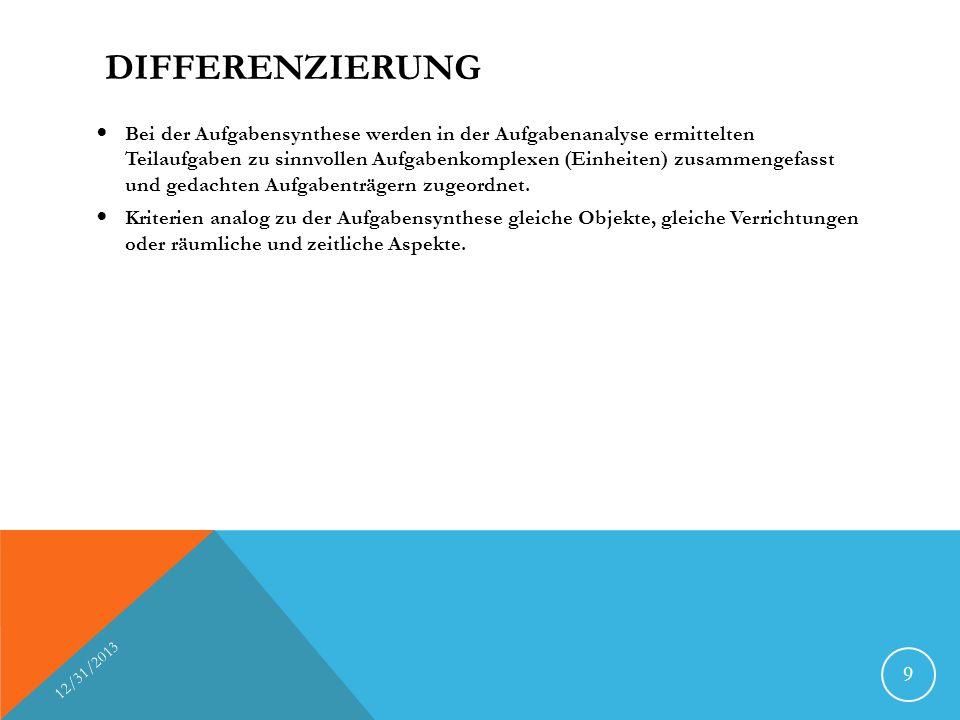 INTEGRATIONSMECHANISMEN AUF BASIS DER SELBSTABSTIMMUNG 12/31/2013 40