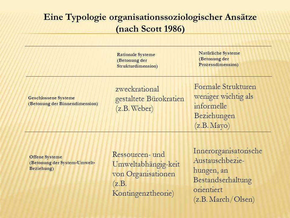 Eine Typologie organisationssoziologischer Ansätze (nach Scott 1986) zweckrational gestaltete Bürokratien (z.B. Weber) Rationale Systeme (Betonung der
