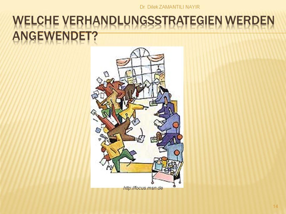 Dr. Dilek ZAMANTILI NAYIR 14 http://focus.msn.de