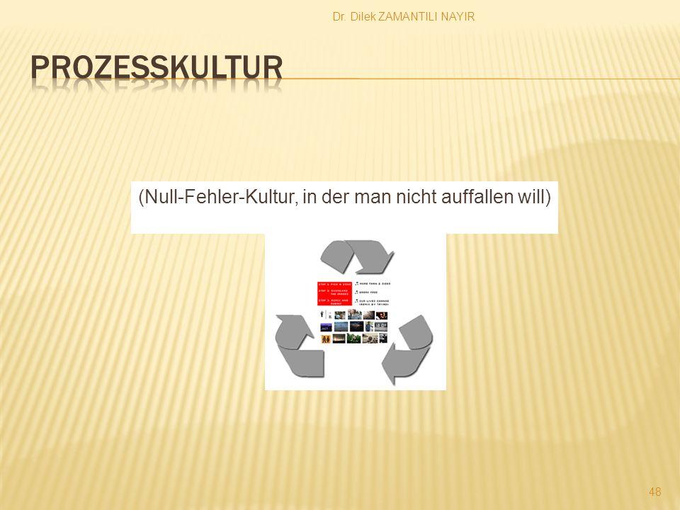 Dr. Dilek ZAMANTILI NAYIR 48 (Null-Fehler-Kultur, in der man nicht auffallen will)