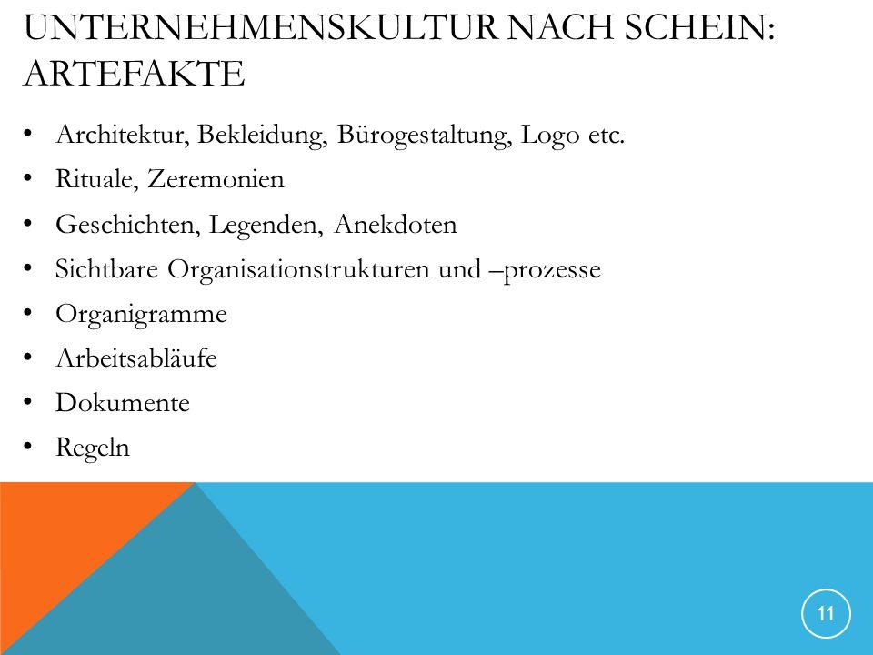 UNTERNEHMENSKULTUR NACH SCHEIN: ARTEFAKTE Architektur, Bekleidung, Bürogestaltung, Logo etc.