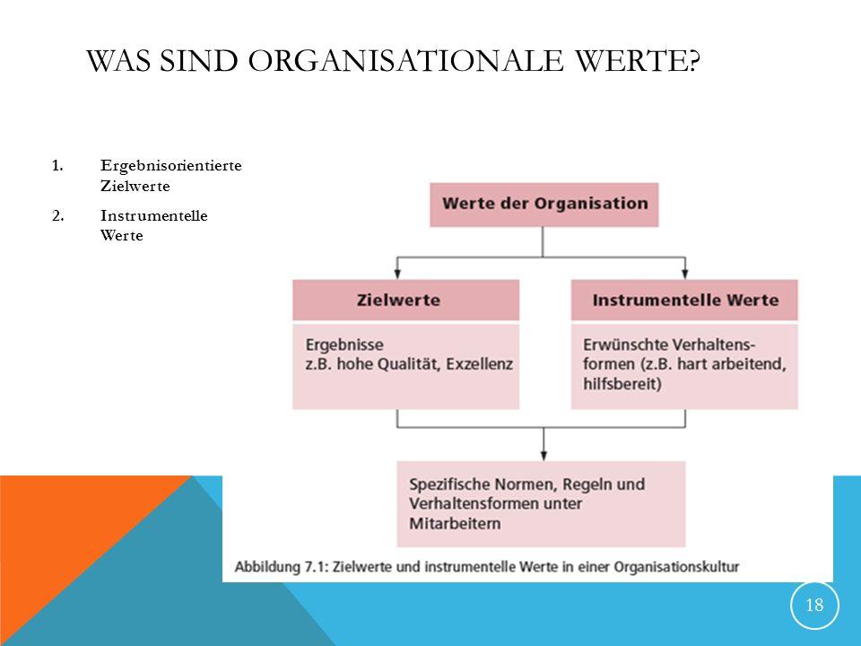 WAS SIND ORGANISATIONALE WERTE? 1.Ergebnisorientierte Zielwerte 2.Instrumentelle Werte 18