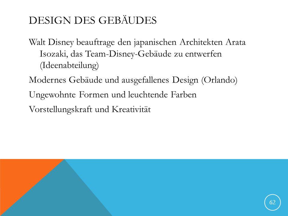 DESIGN DES GEBÄUDES Walt Disney beauftrage den japanischen Architekten Arata Isozaki, das Team-Disney-Gebäude zu entwerfen (Ideenabteilung) Modernes Gebäude und ausgefallenes Design (Orlando) Ungewohnte Formen und leuchtende Farben Vorstellungskraft und Kreativität 62