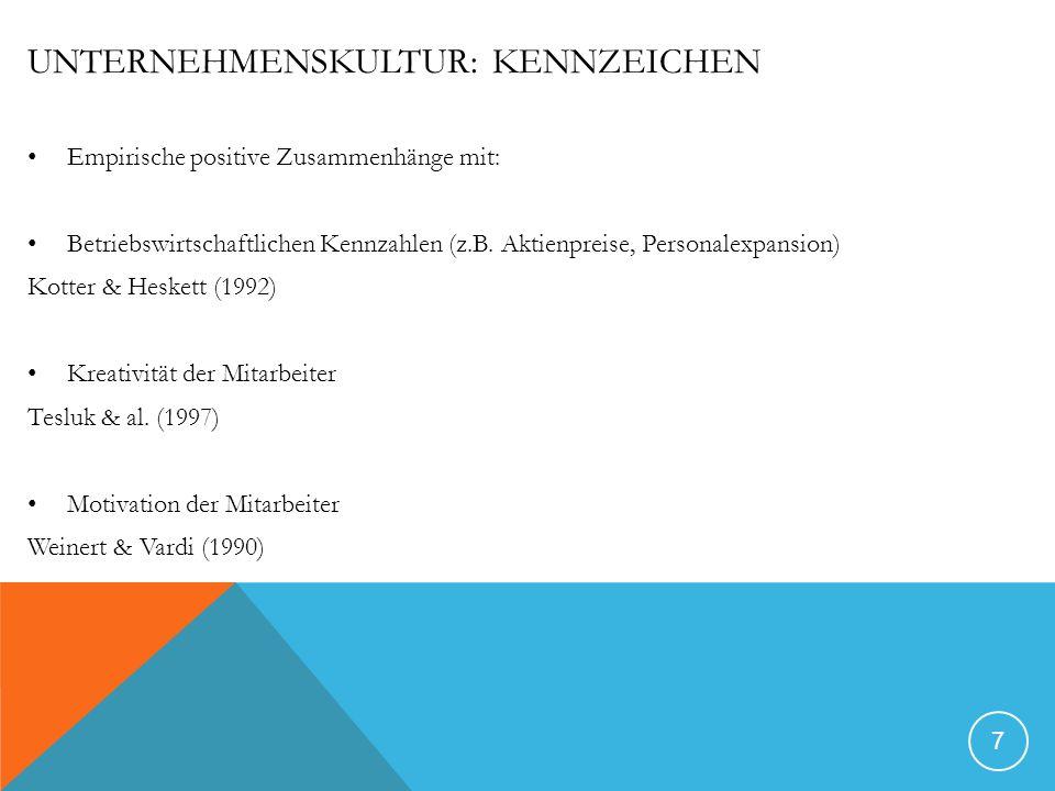UNTERNEHMENSKULTUR: KENNZEICHEN Empirische positive Zusammenhänge mit: Betriebswirtschaftlichen Kennzahlen (z.B.
