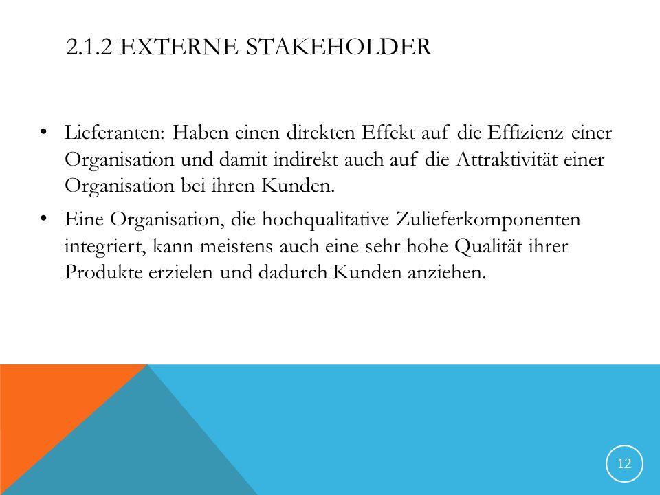 Lieferanten: Haben einen direkten Effekt auf die Effizienz einer Organisation und damit indirekt auch auf die Attraktivität einer Organisation bei ihr