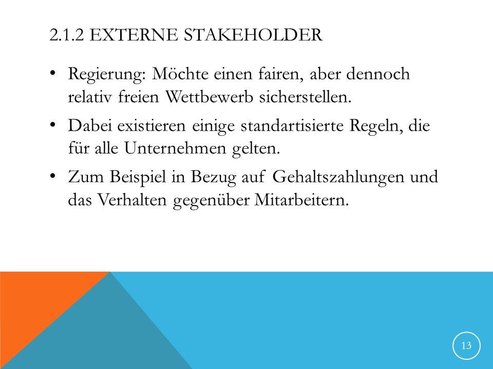 2.1.2 EXTERNE STAKEHOLDER Regierung: Möchte einen fairen, aber dennoch relativ freien Wettbewerb sicherstellen. Dabei existieren einige standartisiert