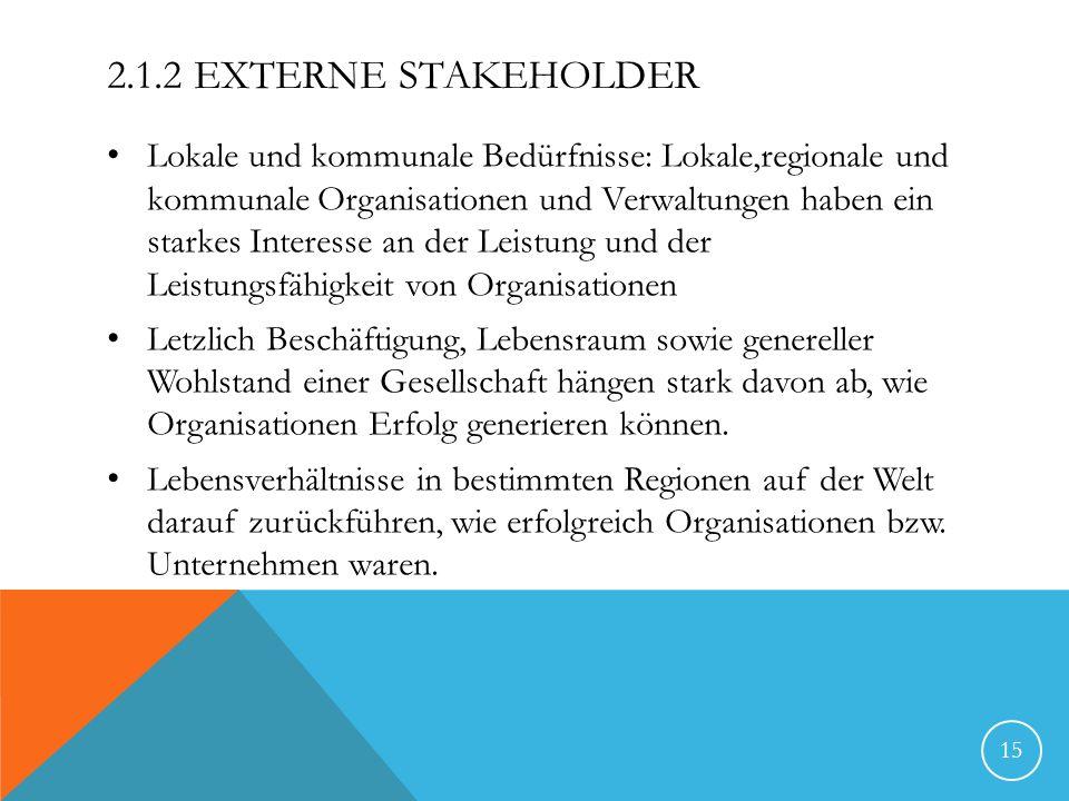 2.1.2 EXTERNE STAKEHOLDER Lokale und kommunale Bedürfnisse: Lokale,regionale und kommunale Organisationen und Verwaltungen haben ein starkes Interesse