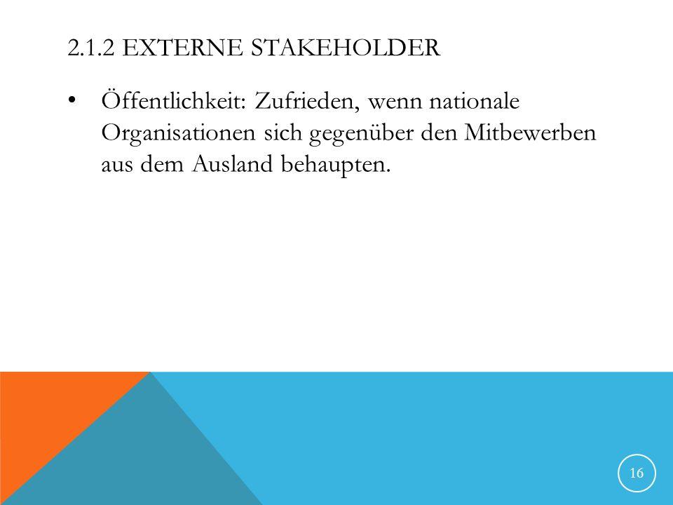 2.1.2 EXTERNE STAKEHOLDER Öffentlichkeit: Zufrieden, wenn nationale Organisationen sich gegenüber den Mitbewerben aus dem Ausland behaupten. 16