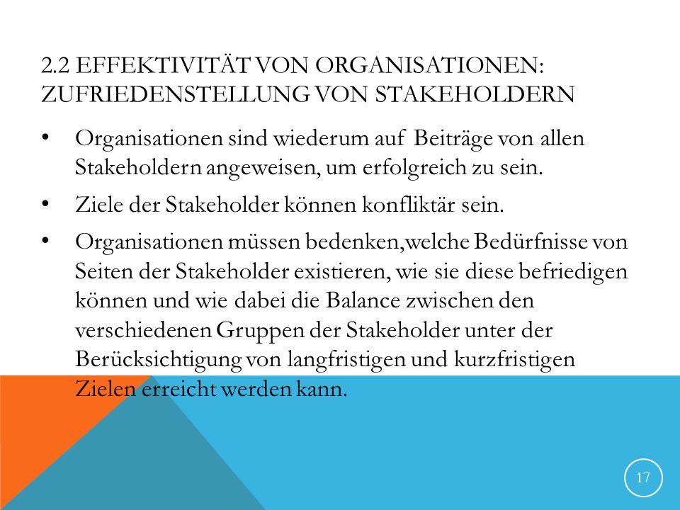 2.2 EFFEKTIVITÄT VON ORGANISATIONEN: ZUFRIEDENSTELLUNG VON STAKEHOLDERN Organisationen sind wiederum auf Beiträge von allen Stakeholdern angeweisen, u