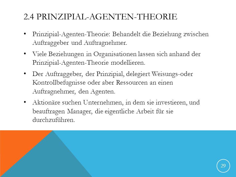 2.4 PRINZIPIAL-AGENTEN-THEORIE Prinzipial-Agenten-Theorie: Behandelt die Beziehung zwischen Auftraggeber und Auftragnehmer. Viele Beziehungen in Organ