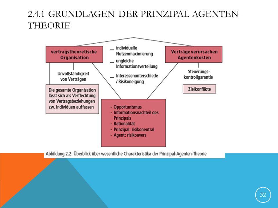 2.4.1 GRUNDLAGEN DER PRINZIPAL-AGENTEN- THEORIE 32