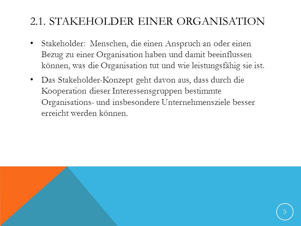 2.1. STAKEHOLDER EINER ORGANISATION Stakeholder: Menschen, die einen Anspruch an oder einen Bezug zu einer Organisation haben und damit beeinflussen k