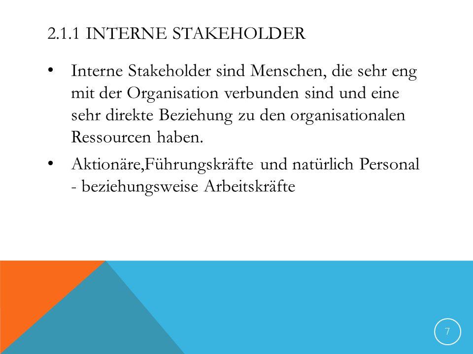 2.2.1 KONFLIKTÄRE ZIELE Teilung zwischen Eigentum und Kontrolle(Aktionären und Manager ) Wer entscheidet, welche Ziele überhaupt und vorrangig verfolgt werden.