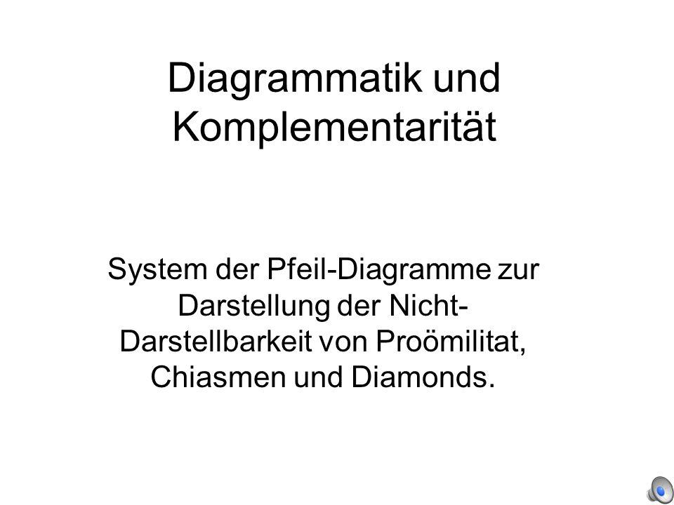 Diagrammatik und Komplementarität System der Pfeil-Diagramme zur Darstellung der Nicht- Darstellbarkeit von Proömilitat, Chiasmen und Diamonds.