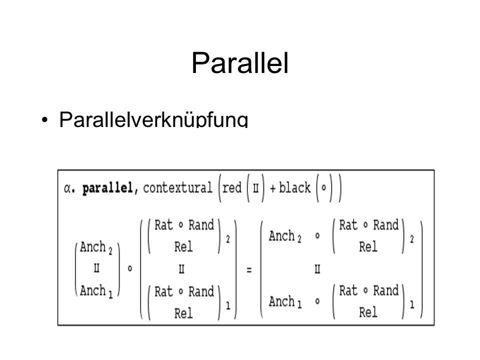 Tabelle der Basis- Relationalitäten