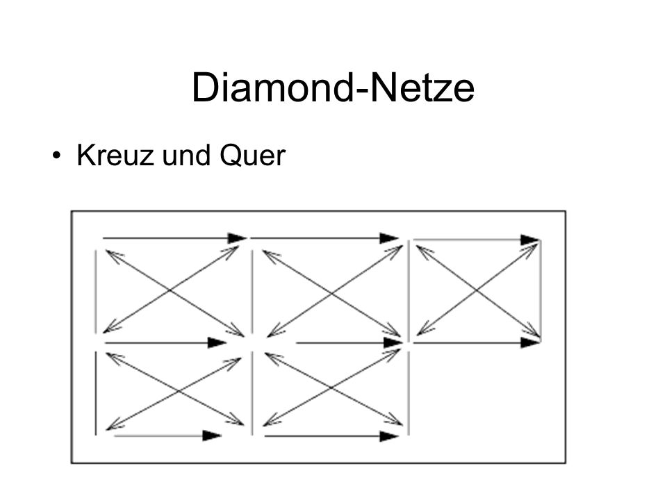 Akkretive Diamond-Verknüpfung