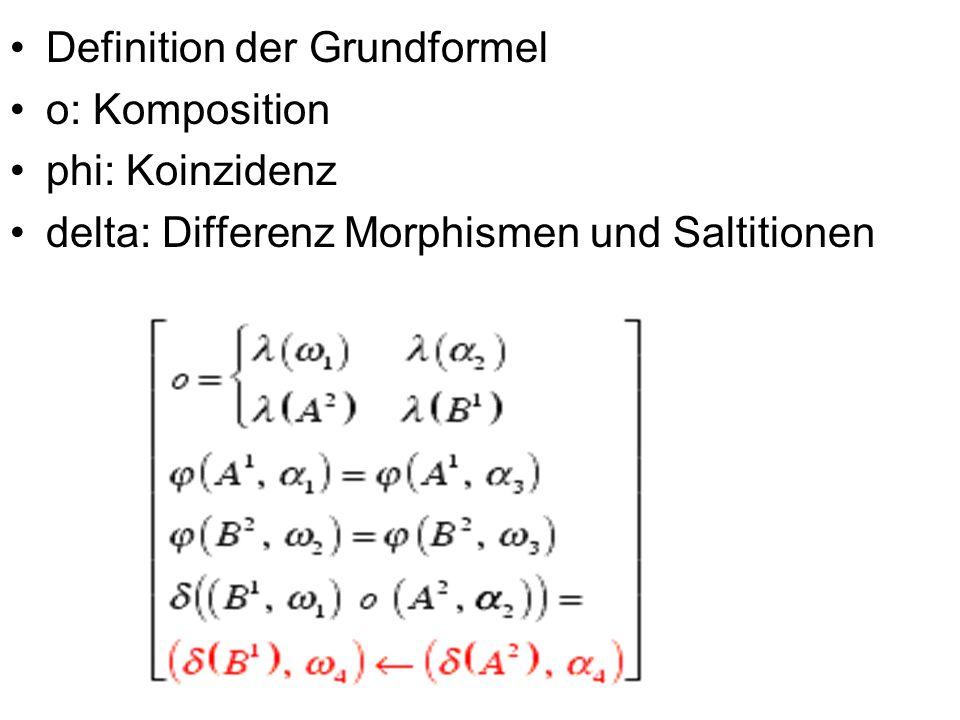 Diamond-Grund-Formel Diamond basierend auf der Rückläufigkeit der vorläufigen Komposition Morphismen als Ereignisse mit Anfängen und Enden