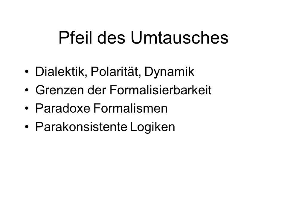 Pfeil des Umtausches Dialektik, Polarität, Dynamik Grenzen der Formalisierbarkeit Paradoxe Formalismen Parakonsistente Logiken