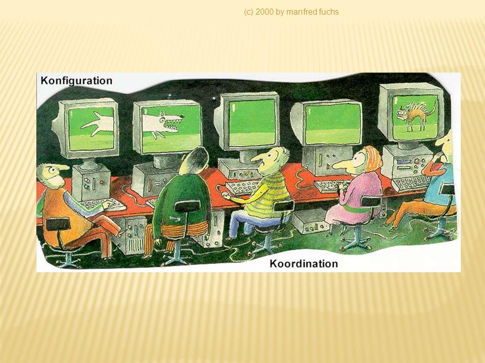 (c) 2000 by manfred fuchs