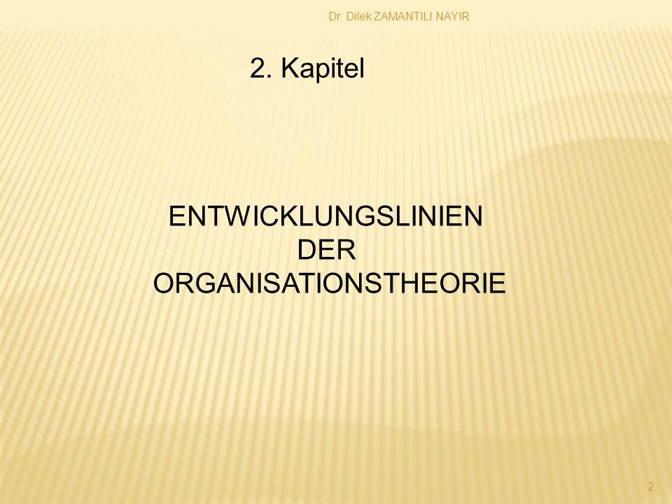 Dr.Dilek ZAMANTILI NAYIR 3 DatumThemen 05.03.2012 - 2.